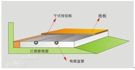 空气能地暖3.jpg