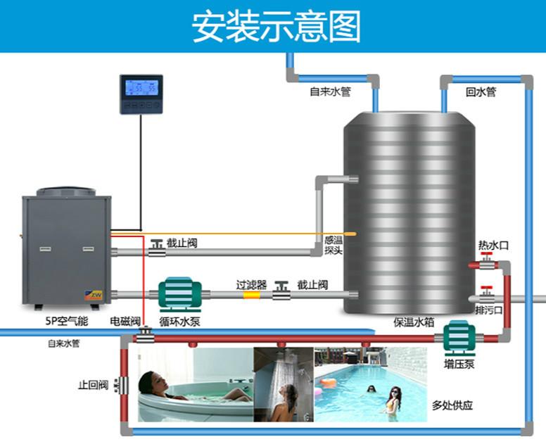 空气能热水器安装图3_meitu_4.jpg