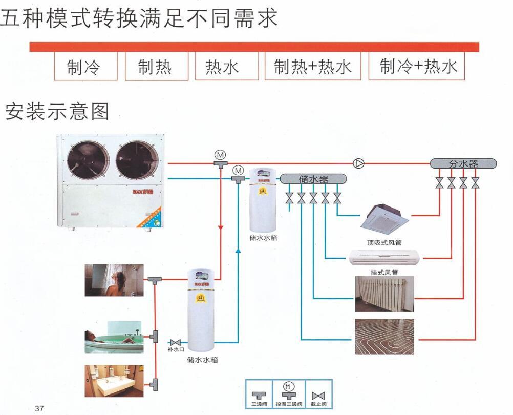 5匹空气能水泵供暖面积